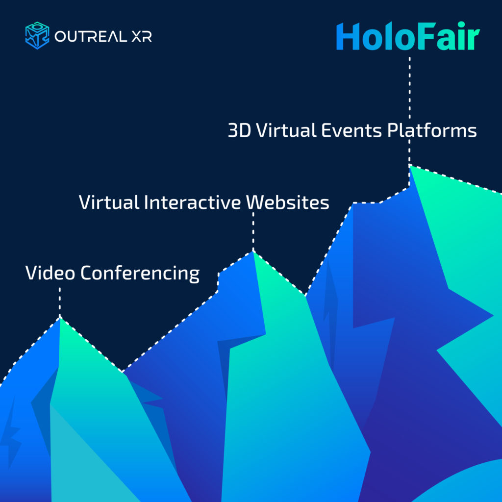 Different Types of Virtual Events Platforms - Virtual Events Platform, Software, Solutions